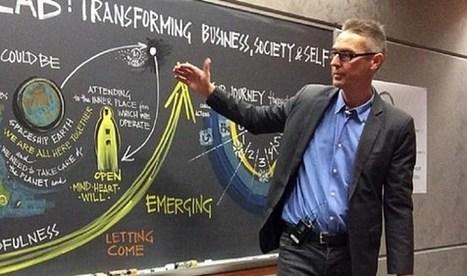 Las 7 etapas del Design Thinking aplicando la Teoría U de Otto Scharmer.   Educación en el siglo XXI   Scoop.it