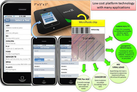 Gene-Z Point of Care Genetic Testing System Update | Mobile Health: How Mobile Phones Support Health Care | Scoop.it