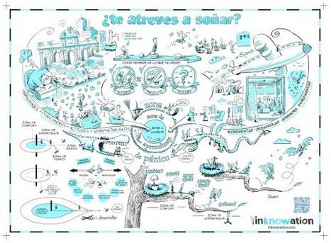 Sociedad y Tecnología: ¿Te atreves a soñar? | Blog de Enrique Rubio | Educación a Distancia y TIC | Scoop.it