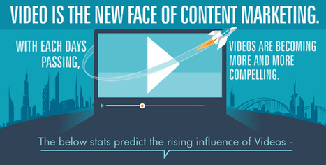 Video Is the New Face of Content Marketing [Infographic] - Juntae DeLane | Clic France | Scoop.it