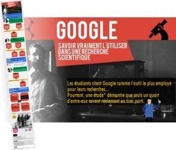 Une infographie pour maîtriser Google... et être reconnus des étudiants | Education & Numérique | Scoop.it