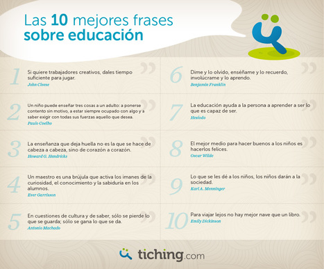 Las 10 mejores frases sobre educación | Pedalogica: educación y TIC | Scoop.it