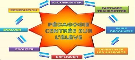 Pour une nouvelle approche pédagogique | fle&didaktike | Scoop.it