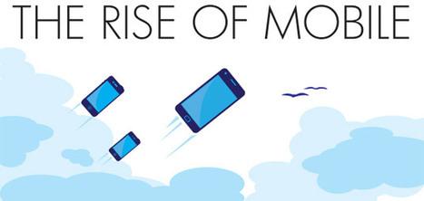 Infographic: 2012 Mobile Growth Statistics | Articles du cours Entreprise 2.0 | Scoop.it
