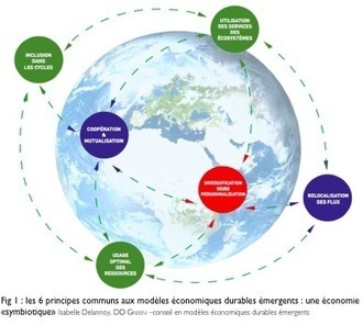 "Do Green : ""Les six principes de l'économie symbiotique 