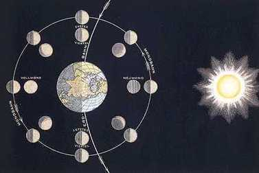March 2014 Moon Phases and Free Lunar Calendar | Auntie Moon | Science | Scoop.it
