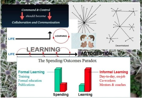 Aprendizaje informal online y autogestionado    vs    A New Pedagogy is Emerging...And Online Learning is a Key Contributing Factor | | Pensamiento crítico y su integración en el Curriculum | Scoop.it