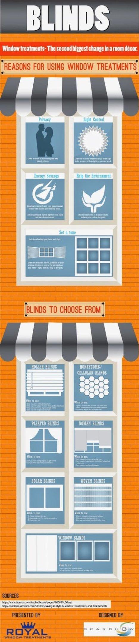 Blinds - Window Treatments [Infographic | Royal Decorators | Scoop.it