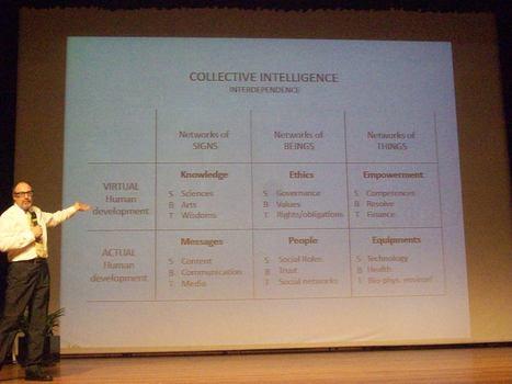 Inteligência Coletiva para a educação | The Semantic Sphere | Scoop.it