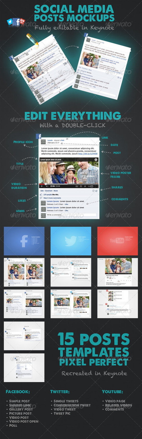 15 Social Media Posts Editable Mockups | Social Media Mockups | Scoop.it
