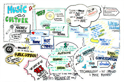 "Why a Growing Graphic Recording Community is Great | ""Facilitation Graphique"" 