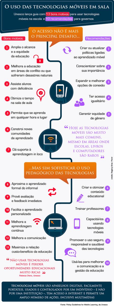 10 dicas e 13 motivos para usar celular na aula | Educação, Internet e Direito | Scoop.it