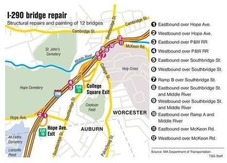 I-290 bridge fix to take years - Worcester Telegram | Bridges of the World | Scoop.it
