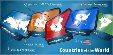 Countries of the World, la app para aprender geografia | Gabriel Catalano human being | #INperfeccion® a way to find new insight & perspectives | Scoop.it