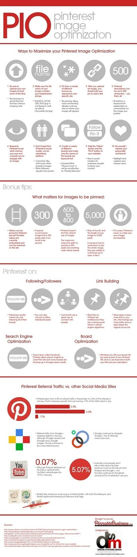 Pinterest help for marketing your small business | Small and Start-up Business Tips and Resources | Scoop.it
