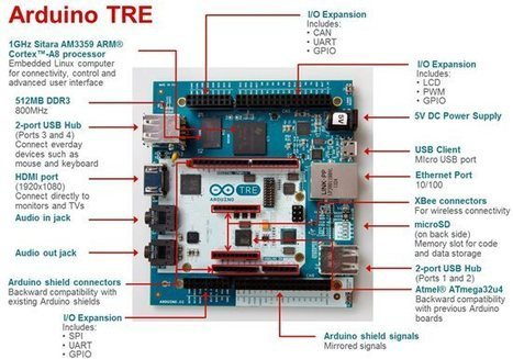 hobby elektronica: Arduino TRE is 100x more powerful than Leonardo or Uno | Open Source Hardware News | Scoop.it