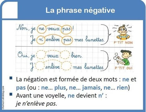 La négation | FLE enfants | Scoop.it