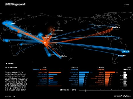 Why the Future of Transportation Is All About Real-Time Data | Infographics Galore | Scoop.it