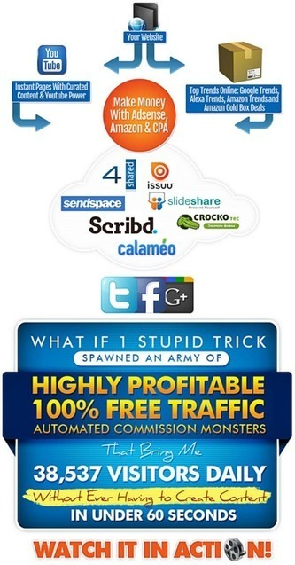 Over 38,000 Visitors With Free Traffic SEO Magic   Viral Classified News   Scoop.it