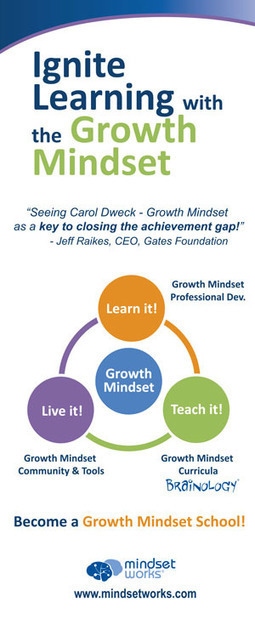 Growth Mindset SchoolKit to be released | Literacy | Scoop.it