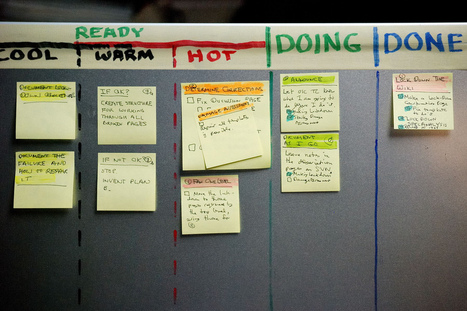 Hit the Jackpot with Kanban | PMBoss.org | Project Management Tools | Scoop.it
