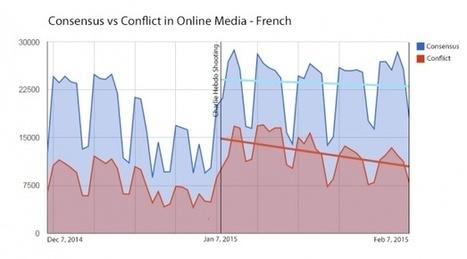 After Charlie Hebdo Shootings, Big Data Shows Hopeful Signs | MIT Technology Review | l'économie de la confiance | Scoop.it
