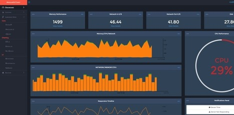 Build a Real-time SignalR Dashboard with AngularJS | Angular.org.il | Scoop.it