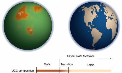 New analysis of trace element ratios suggests that plate tectonics began about 3 billion years ago | Amazing Science | Scoop.it