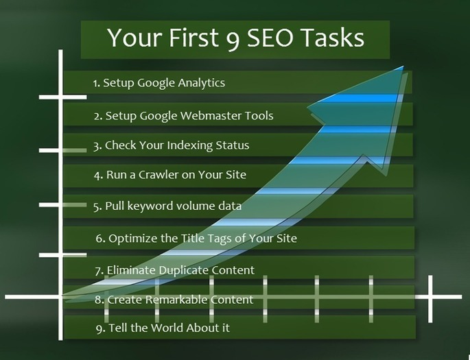 Your First 9 SEO Tasks - Plus Your Business