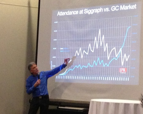 Jon Peddie - Siggraph attendance vs CG market | 4D Pipeline - trends & breaking news in Visualization, Virtual Reality, Augmented Reality, 3D, Mobile, and CAD. | Scoop.it