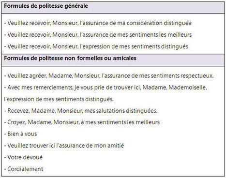Formules de politesse pour vos lettres et courriers | Resources pour apprendre Français | Scoop.it