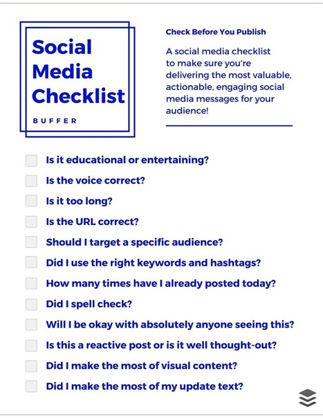 The Complete Social Media Checklist for Writing Winning Posts | Social Media Marketing Strategies | Scoop.it