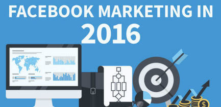How Marketing On Facebook Is Changing In 2015? | Inbound Marketing And Social Media | Scoop.it