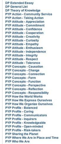 Resourcing Books - Resourcing the PYP, MYP, & DP | SCIS | Scoop.it