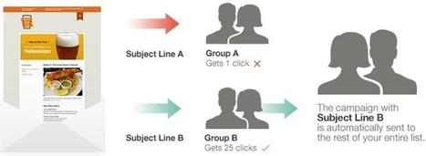 How A/B Split Testing Works | SEO  & WEB ANALYTICS & CRO | Scoop.it
