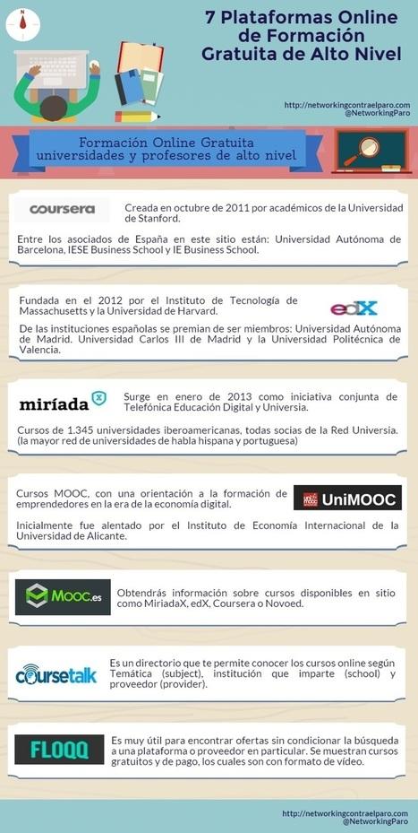 7 Webs de Formación Online Gratuita de Universidades y Profesionales de Alto Standing | Educación y TIC | Scoop.it