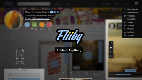 Fliiby : Digital Content Publishing and Monetization | Polygraphie | Scoop.it