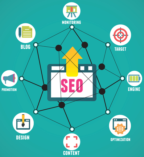 16 Experts Reveal their Best SEO Tools for Marketing | Mallee Blue Media | Scoop.it