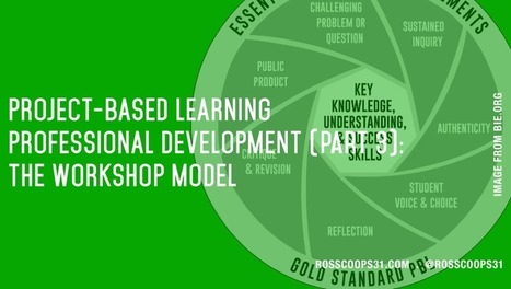 Project-Based Learning Professional Development (part 3): The Workshop Model - Cooper on Curriculum | E-learning | Scoop.it