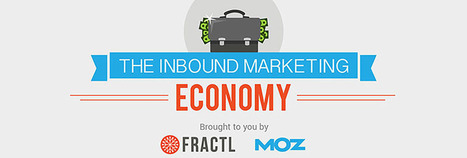 The Inbound Marketing Economy | Digital Brand Marketing | Scoop.it