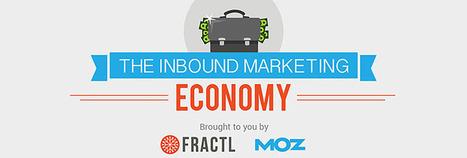 The Inbound Marketing Economy | Online Marketing Resources | Scoop.it