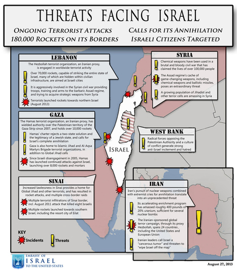 Threats Facing Israel, Explained In One (sort Of Terrifying) Map | Jewish Education Around the World | Scoop.it