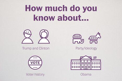 Pensez-vous comme l'Américain moyen ? | Journalisme graphique | Scoop.it