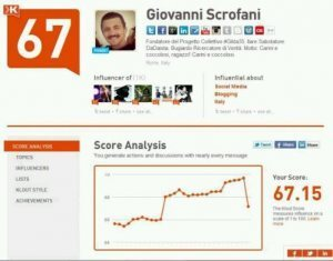 La penalizzazione del Klout | Social media culture | Scoop.it