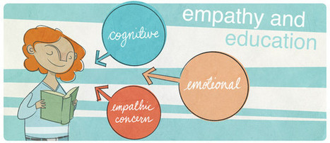 Why We Need Caring Classrooms: This begins with empathy. | Empathy and Education | Scoop.it