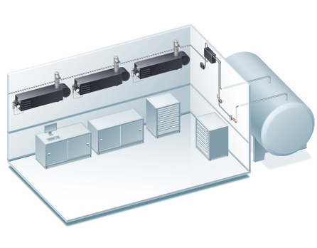 Waste Oil Heaters / Furnaces   Used Recycled Oil Heating Systems   EnergyLogic™ LLC   Business   Scoop.it