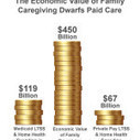 Just How Valuable Is Family Caregiving? | CareGivers | Scoop.it