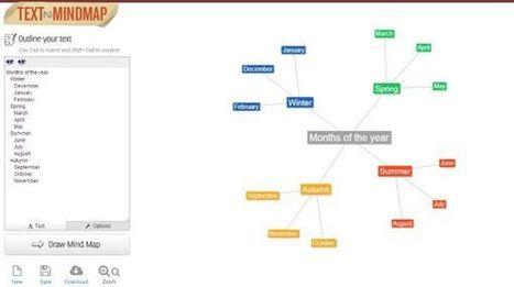 Met Memofon zet je allerlei aantekeningen in een mindmap ... | Mindmappen | Scoop.it