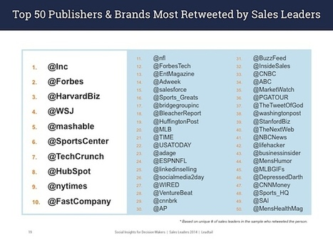 How Sales Leaders Use Twitter: Popular Hashtags, Handles, and Content Sources | Digital Marketing | Scoop.it