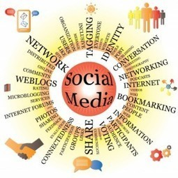 Twitter Social Media Traffic Generation Source - Daily Two Cents   Social Media Marketing for Realtors Made Easy   Scoop.it